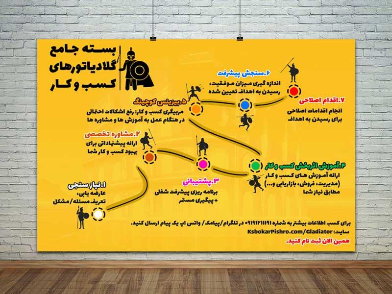 مشاوره راه اندازی و توسعه کسب و کار