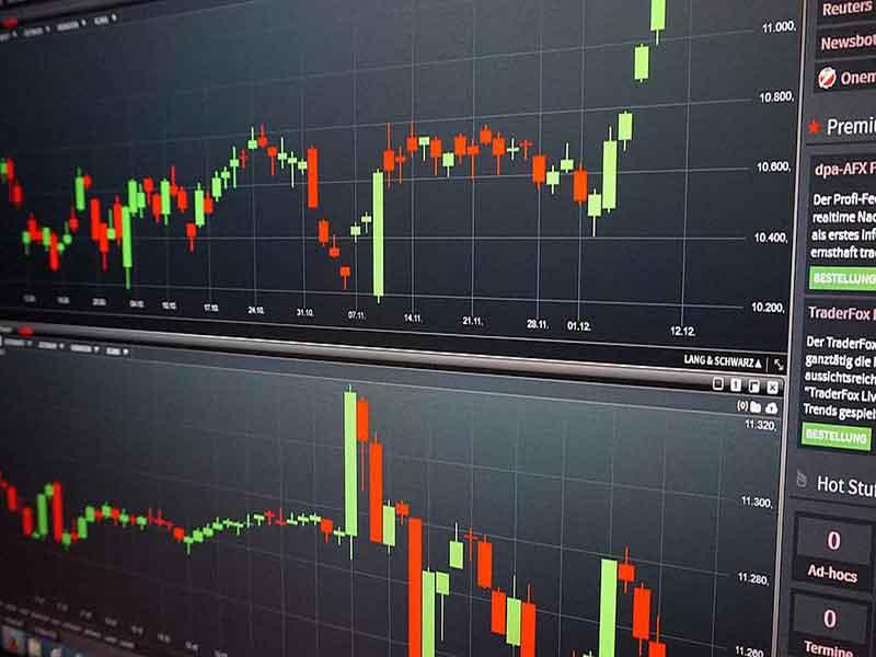 بازارهای مالی